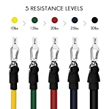 [Stretch Bands] Exercise Resistance Bands Set, TopElek Fitness Resistance Bands Set with 5 Fitness Tubes/Handles/Door Anchor/Ankle Straps/Carrying Pouch/Workout Guides, Best for Men, Women