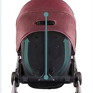 MU Comfortable Pushchairs Two-Way Stroller Shockproof Lightweight Folding Portable High Landscape Newborn Baby Stroller Can Sit Reclining Travel,Green   1
