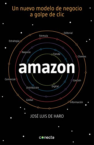 Amazon: Un nuevo modelo de negocio a golpe de clic (CONECTA)
