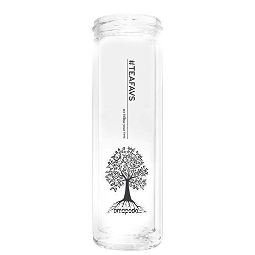 amapodo Ersatzglas Schwarz ohne Sieb, ohne Deckel - für Teeflasche, Teekanne, Trinkflasche, Tee Flasche, Teebereiter, Tea Maker
