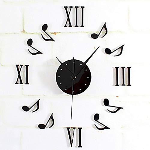 Uhren Belastbarkeit