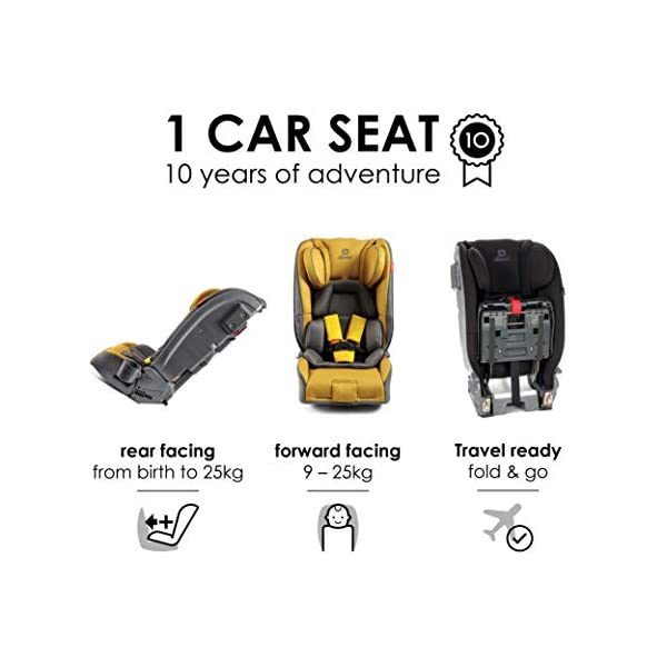 Diono Radian 5, Group 0+/1/2 Car Seat, Extended Rear-Facing from Birth to 25kg, Forward-Facing 9-25kg, Dark Grey Diono The Original 3 Across Car Seat: Radian 5's clever design has a slimline profile allowing you to install three across in your vehicle without compromising internal seat dimensions or comfort. Worth the weight: Engineered with the famous Diono full, high-strength steel core that forms an unyielding structure to shield and protect your little one. Extended rear-facing: Keep your little ones in the safest travel position for as long as possible, from birth up to 25 kgs (approx. 6 years old). 4