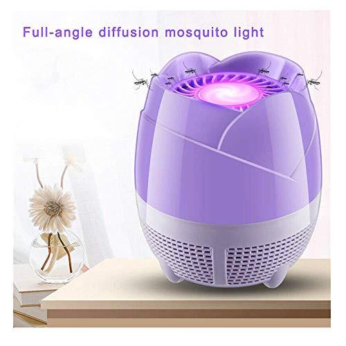 Balock Schuhe Mückenschutz Lampe,Intelligente Mückenvernichter Insekten Lampe,Schädlingsbekämpfer Mückenschutz Steckdose,USB Electronics Moskito Mörder Lampe elektrisches Moskito Licht (Lila)
