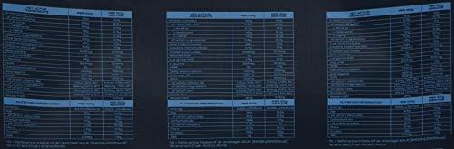SCI-MX Nutrition OMNI-MX Protein...