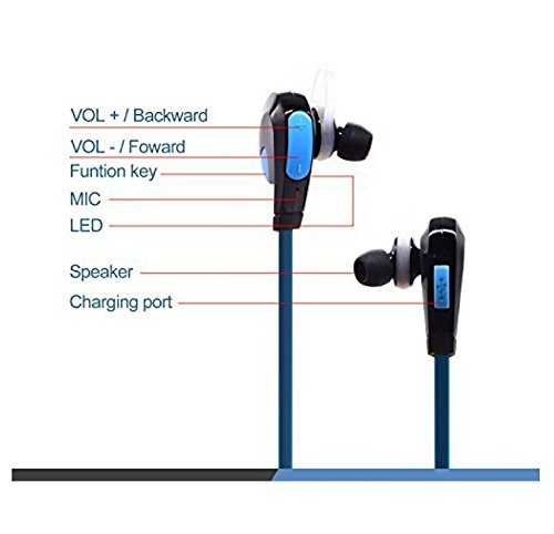 JYARA Sweatproof Sports Headset Sport Bluetooth Headset||Running and Gym Wireless Stereo Bluetooth Headphone with Mic & Noise Cancelling Headsets||4.1 Wireless Stereo Sport Headphones Headset||Stereo Sound Quality with Ergonomic-Design…(BLUE) Compatible for Micromax Canvas Turbo Mini A200  available at amazon for Rs.649