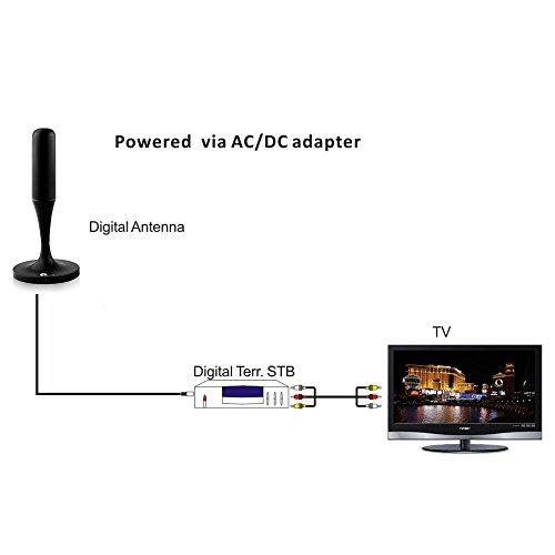 1byone, Antenna portatile per macchina/uso domestico per tv con base ...