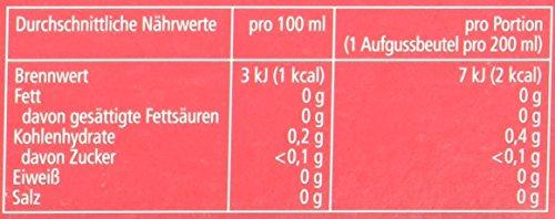 Meßmer 6-Kräuter-Mischung, 25 Teebeutel, 50 g