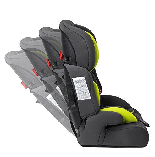 kinderkraft comfort up seggiolino auto per bambini da 9. Black Bedroom Furniture Sets. Home Design Ideas