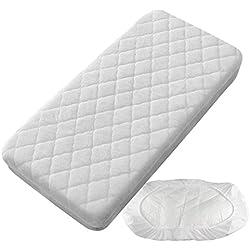 PEKITAS Protector Colchón / Cubre colchón Impermeable Acolchado - Minicuna 50 X 80 cm Fabricado En España