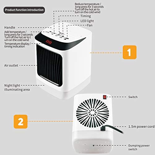Smyidel Calefactor Cerámico, Fan Heater, Portátil Estufa Eléctrico Calefactor Cerámicos Calefacción de Termoventilador con Digital Termostato Ajustable para Oficina/Casa/Garaje