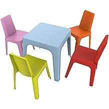 Sillas y mesas infantiles - Mesas para ninos de plastico ...