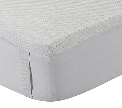 Classic Blanc - Topper/sobrecolchón viscoelástico confort plus, Aloe Vera, firmeza media, altura 5cm. 100x200cm-Cama 100 (Todas las medidas)
