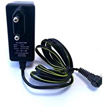 Certified Refurbished Electronics Buy Certified
