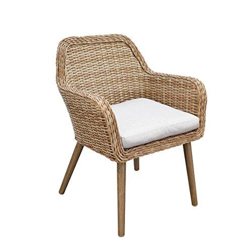 Kissenauflage Gartenstühle im Vergleich - Gartenbank24.eu