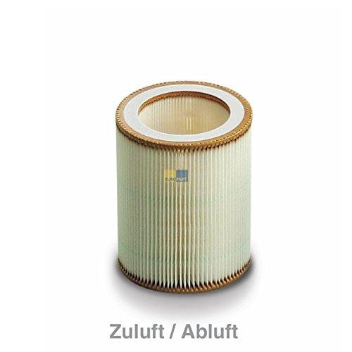 Meltem StandardfilterM-WRG-FSfürWohnraumlüfter, Zuluft und Abluft Filterklasse G4 DIN EN 779
