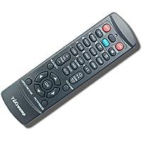 Optoma HD28DSE TeKswamp Video Proyector Mando a distancia / Controle el telecontrol / Remote Control
