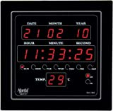 Digital Wall Clock Review and Comparison