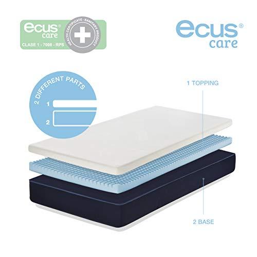 Ecus Kids, Primer colchón de niños para la prevención de deformidades músculo esqueléticas.  Ecus Care Junior 190x90x25