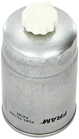 Fram P4183 Fuel filter