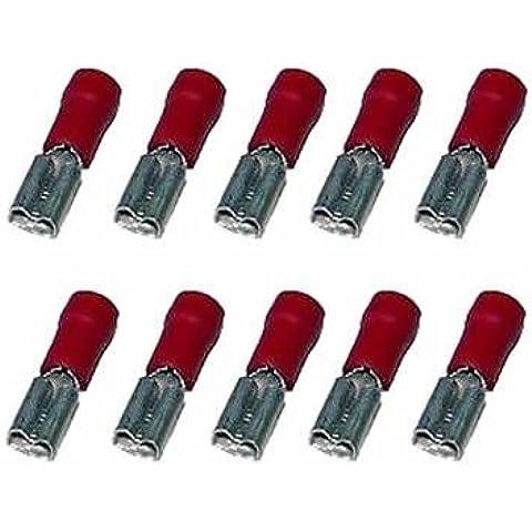 Set terminali cavi 2,8mm rossi 10 pezzi