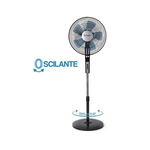 Ventilador de Pie ORBEGOZO SF 0640 (2 velocidades 65 W
