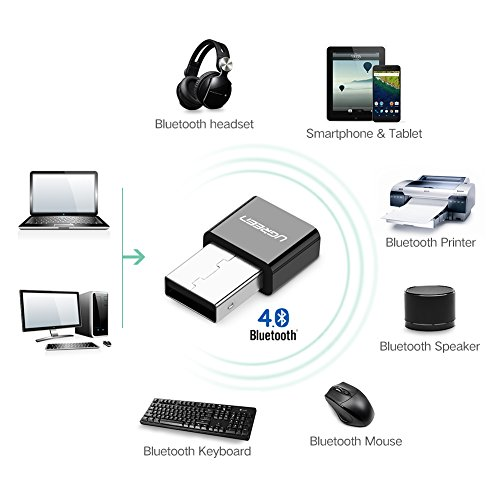 UGREEN-Bluetooth-40-USB-Dongle-Adapter-Bluetooth-Transmitter-Receiver-Supports-Windows-10-8-7-Vista-Laptop-PC-for-Bluetooth-Speaker-Headset-Keyboard-Mouse-and-More