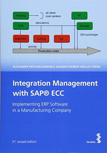 Integration Management with SAP® ECC: Implementing ERP Software in a Manufacturing Company