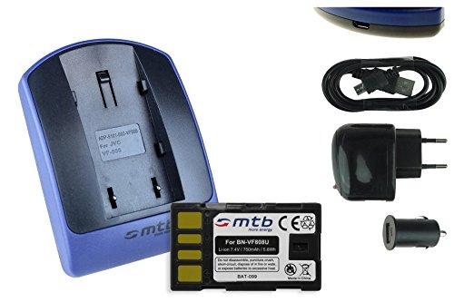 Akku + Ladegerät (Netz+Kfz+USB) für JVC BN-VF808 / GR-D... / GZ-HD..., MG..., MS... - s. Liste