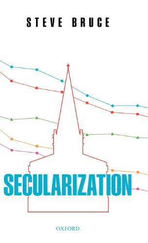 Secularization: In Defence of an Unfashionable Theory por Steve Bruce