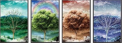 3D Poster - Four seasons