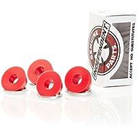 Independent Standard Soft Skateboard Bushings - Red
