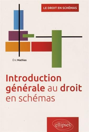 Introduction Gnrale au Droit en Schmas