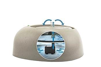 Filtre charbon actif pour fontaine à eau chat et chien CIOTTOLI