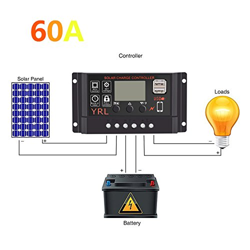 KJH21 Multifunktions-Photovoltaik-Solarregler YRL Anti-Donner Anti-Explosionsschutz Wasserdicht Digital Tube Street Light Solar Charge Controller (10A, 30A, 40A, 50A, 60A), 60a 30a Digital Charge Controller
