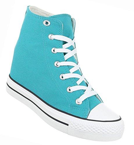 Damen Schuhe Freizeitschuhe Keil Wedges Sneakers Turnschuhe Beige Türkis