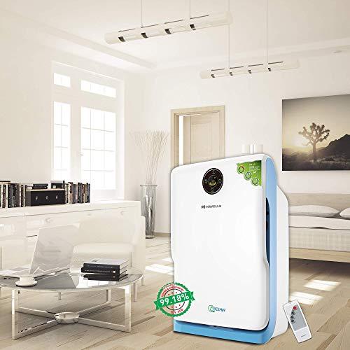 Havells Freshia AP-20 40-Watt Air Purifier with Remote (White/Blue)
