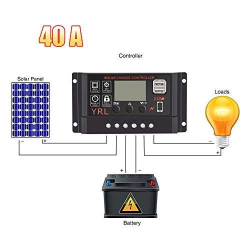 Solar Charge Controller Schalter LCD Intelligente Panel Batterie Regler Laderegler Überlastschutz Temperaturausgleich, 90 A (Status Montage Panel)