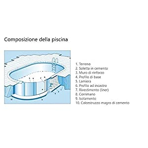 PISCINE ITALIA Kit Piscina interrata in Acciaio Ovale Skyblue Comfort 800 - h. 150 cm