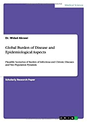 Global Burden Of Disease & Epidemiological Aspects