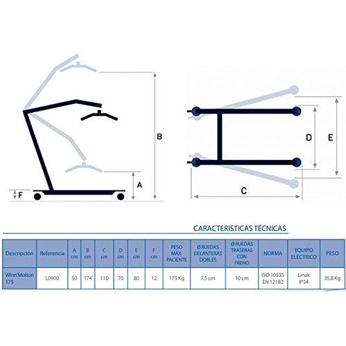416xtbYy41L - GRÚA DE TRANSFERENCIA PROFESIONAL 175 KG WINCARE PARA TRASLADO DE PACIENTE (Incluye arnes)