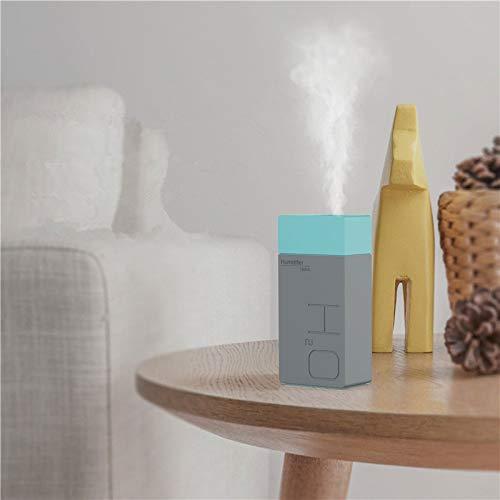 Luftbefeuchter Gürtel (HJL Auto Luftbefeuchter, Mini Tragbare Ultraschall Kaltnebel Luftreiniger Stumm Schlafzimmer Desktop Kleine Auto Luftbefeuchtung Gürtel KC Batterie,Blue)