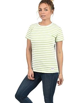 1f593f51f3 Patrocinado]SOLYHUX Mujer Camis | Patrón de la moda, Compras Moda ...