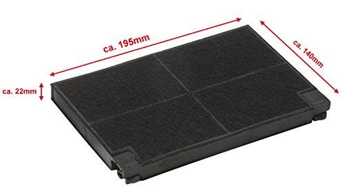 Preiswert drehflex® ak17 2 2er pack kohlefilter