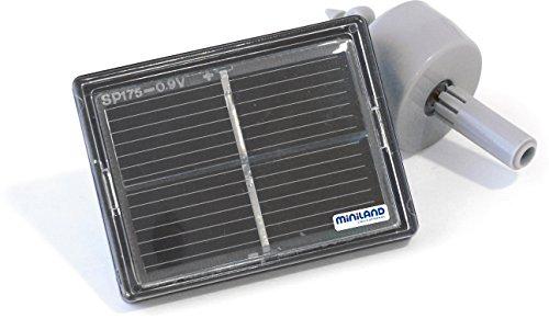Imagen 2 de Miniland - Solar dinamic (94104)