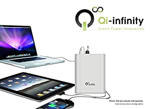 Batterie Qi-infinity™ 60,000 mAh avec monocoque Aluminium, supporte de 5V à 24V de voltage de sortie, parfait pour Apple Macbook Air, Macbook Pro, Macbook, Powerbook et ibook; HP Compaq Pavilion, Mini, Elifebook, Presario, Envy et G; IBM Lenovo Thinkpad, X1 Carbon et ideapad; USB Port pour iPad Air, iPad Mini, iPad et iPhone; Samsung Galaxy, Nexus , Moto, G, LG, HTC et Plus – Monocoque Aluminium, Garantie de 18 Mois