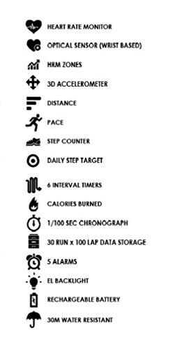 Soleus Pulse Pulsuhr Fitness Uhr - 3