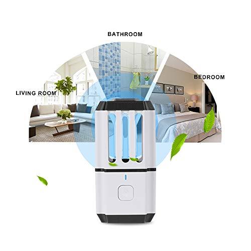 Luxvista UV-Sterilisator Lampe 2.5W Tragbare UV+Ozon Luftreiniger Lampe Desinfektion Geruchsbeseitigung, Bakterien und Entfernen Formaldehyd für Haus Kabinett Waschraum WC -