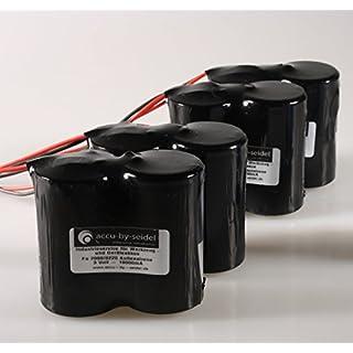 2er Set ABUS Security-Center Ersatzbatterie für 2WAY-Funk-Außensirene FU2986 für Secvest FU8220 FU8222 FUSG50000 Funkaußensirene