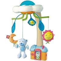 Nenuco Baby - Móvil músical con radiocontrol (Famosa 700010796)