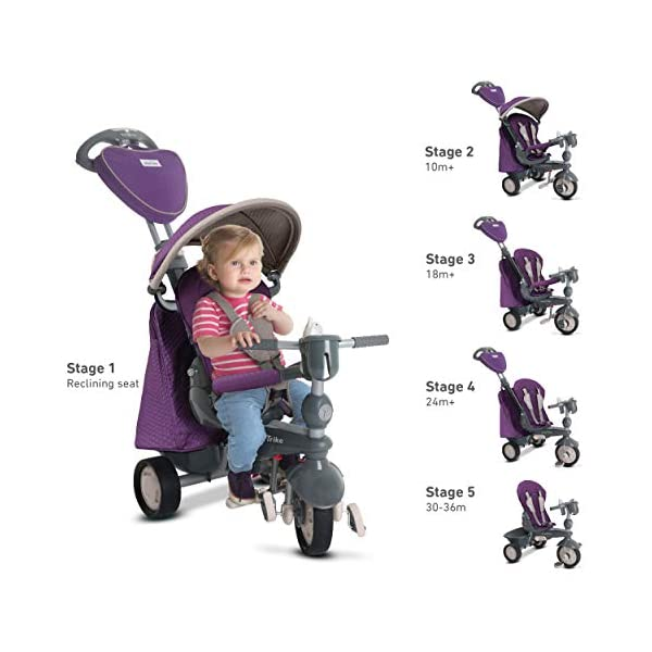 smarTrike 8400500 Baby Tricycle Smartrike Adjustable/ removable, telescopic touch steering parent handle, reclining seat 5-point seat harness and safety bar Quality storage bag coordinated with detachable and adjustable canopy, shoulder pads and seat pad 2
